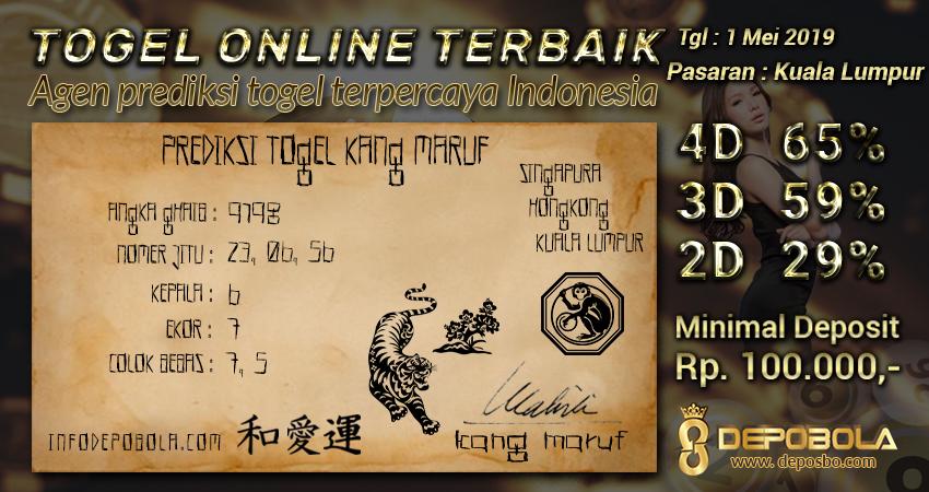 Prediksi Togel Kuala Lumpur Rabu 1 Mei 2019